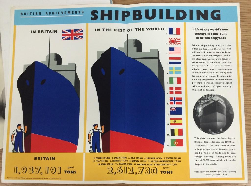 British Achievements: Shipbuilding